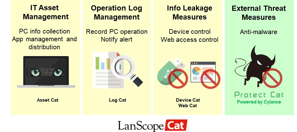 LanScopeCat_Summary