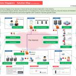 IIJ-Singapore-Solution Map-Ver1.0